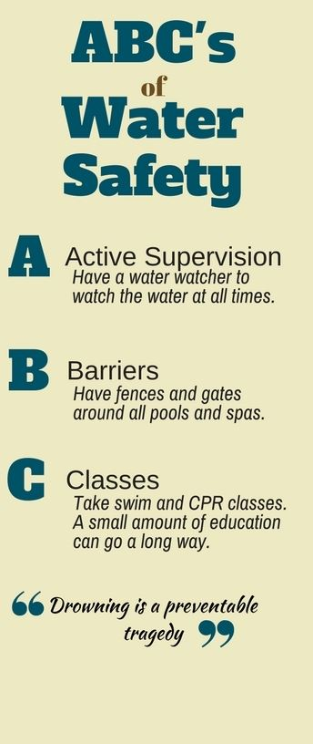 ABC Pool Safety